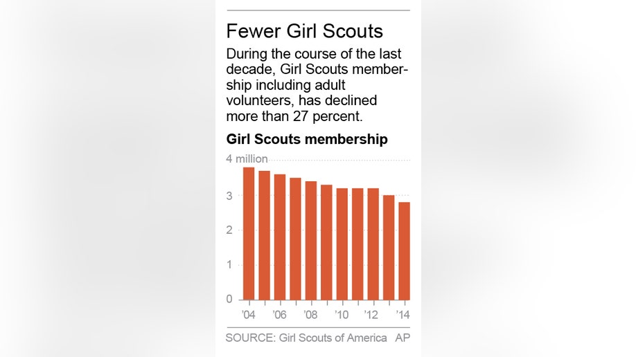 2d2156a8-GIRL SCOUTS