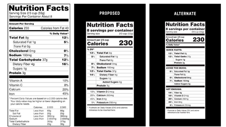 628abe51-Nutrition Labels