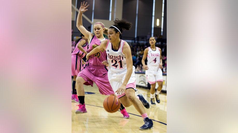 Notre Dame Marquette Basketball