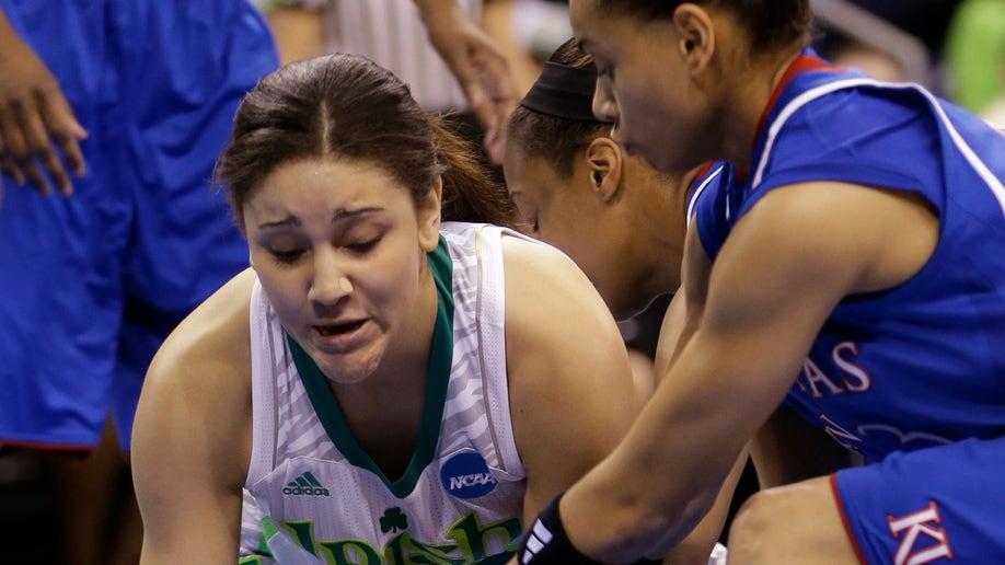 NCAA Kansas Notre Dame Basketball