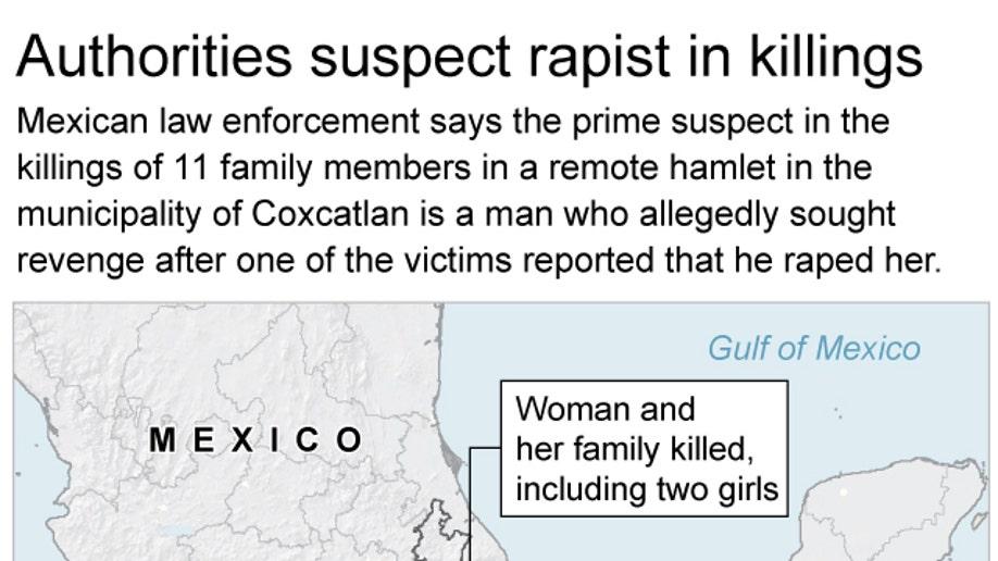 MEXICO FAMILY KILLED