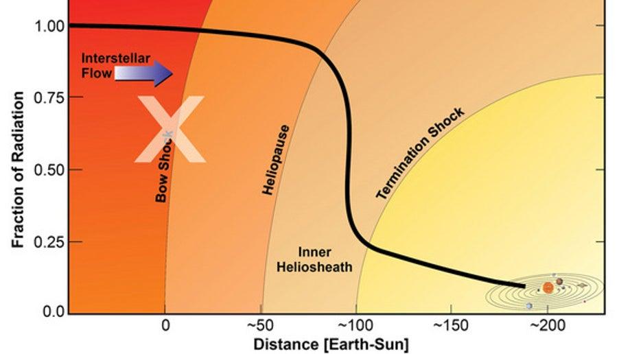 b5fc5293-Cosmic Rays TA004309_05_12_B