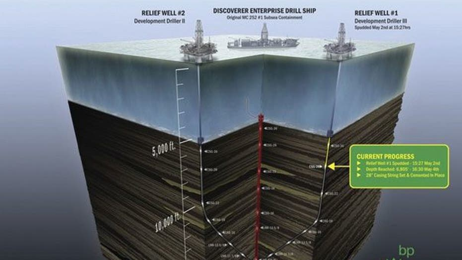 BP's Big Gamble to Contain Gulf Oil Spill