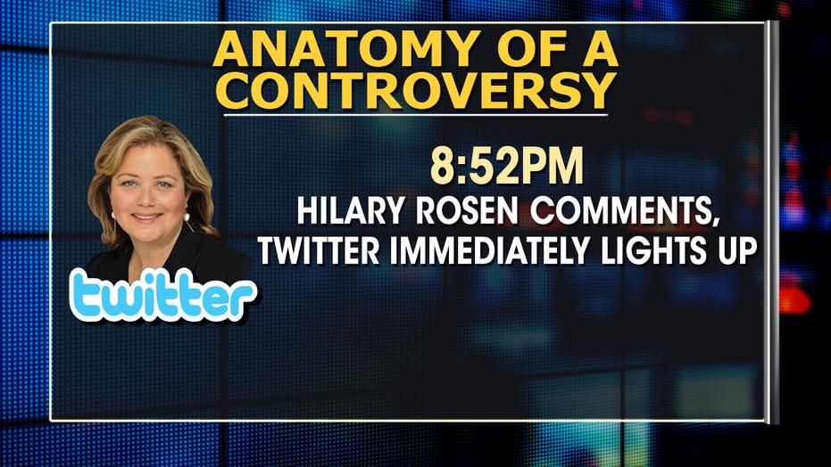 Rosen vs. Romney: Anatomy of a controversy