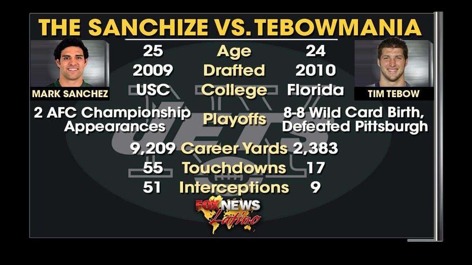 The Sanchize vs. Tebowmania