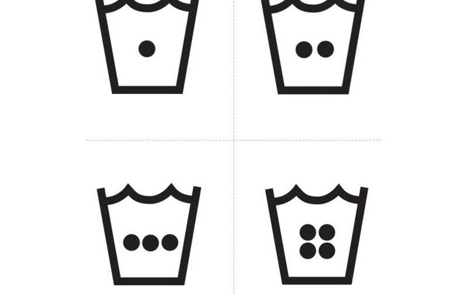Decoding Laundry Instructions | Fox News