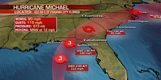 The forecast track of Hurricane Michael.