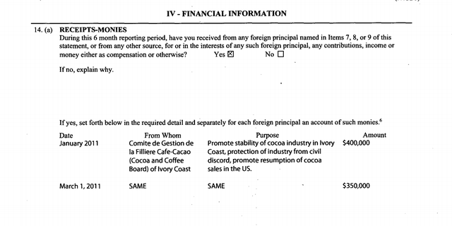 According to a FARA Supplemental Statement filed with the Department of Justice, not only Mike Espy collected the full $750,000 figure, he also dropped the contract just 15 days before it was supposed to end, contradicting his comments.
