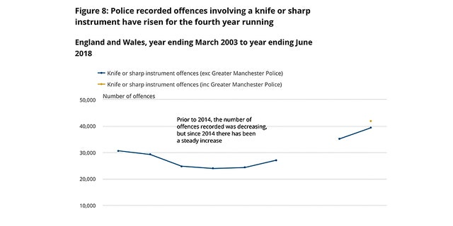 """02d234e9a5626e ... last month that, while knife crime was """"concentrated in London and  other metropolitan areas,"""" the majority of police forces across the United  Kingdom ..."""