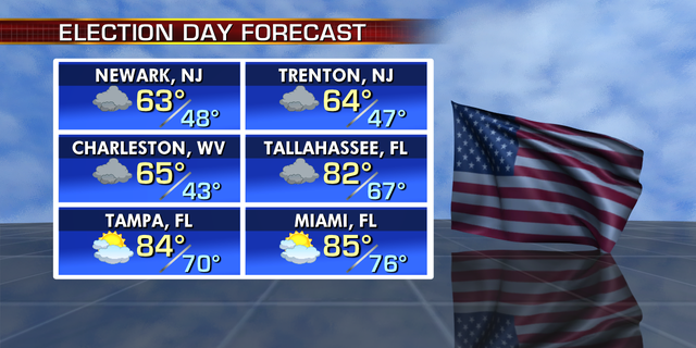 The Election Day forecast in key cities.