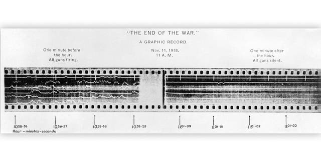 The graphic record shows the minute before and after the Armistice agreement went into effect.