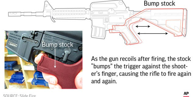 The Trump administration moved Tuesday to officially ban bump stocks.