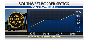 ICE dumping immigrants in border towns due to overcrowding at detention centers