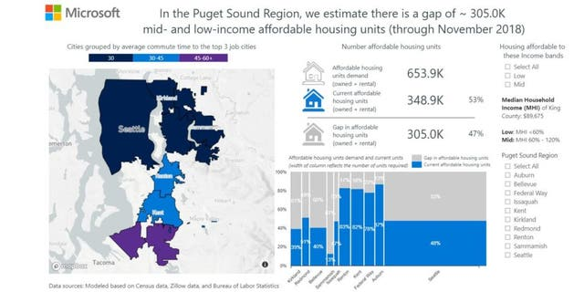 Microsoft pledges $500 million to tackle Seattle housing crisis