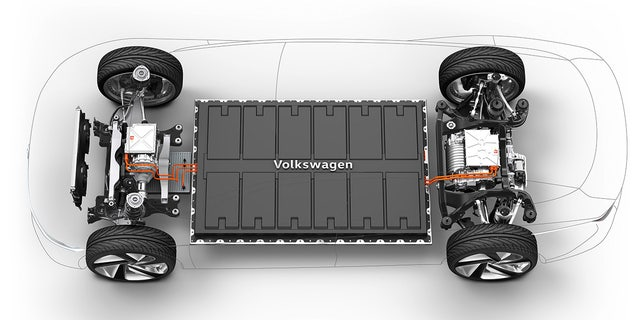 The Meb Can Accommodate Front Rear Or All Wheel Drive And Provide A Range Of Over 300 Miles Per Charge