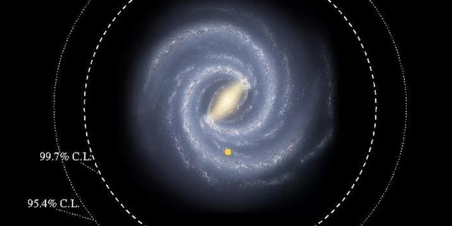 The center of the Milky Way exploded 3.5 million years ago