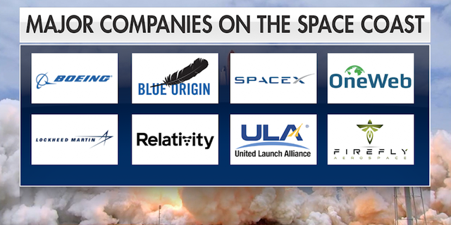 Today, deep-pocketed investors have built up dozens of private launch companies along Cape Canaveral, Fla.