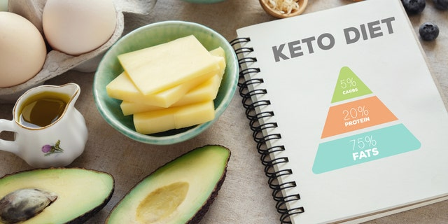 However, cardiologist Dr. Nicole Harkin notes that this study isn't the only piece of evidence suggesting going keto might not be a good idea.
