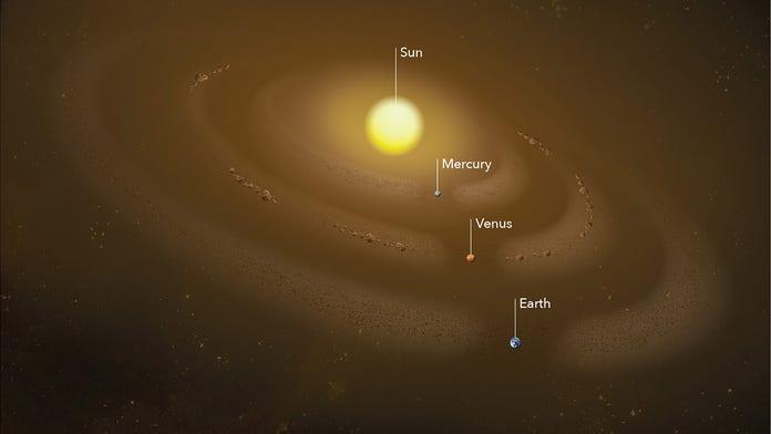 Dust ring discovered in Mercury's orbit