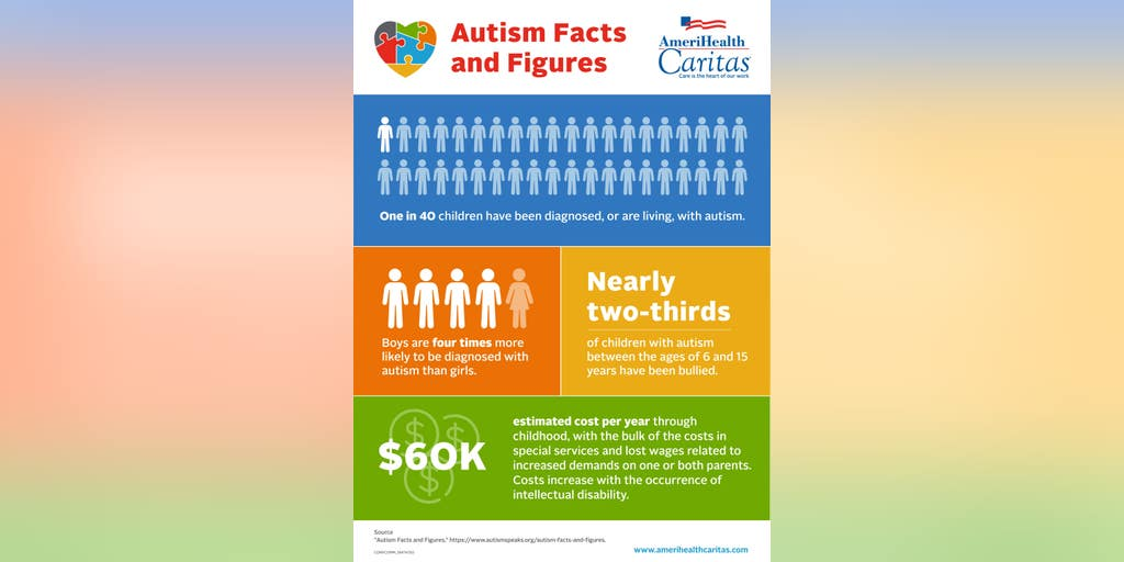 Autism Rates Highest Among Babies >> New Jersey Autism Rate Soaring Compared To Other States In Cdc Study