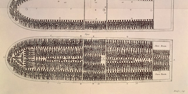 Positioning of slaves on a slave ship, 1786, illustration from Abolition of the slavetrade, 1808, London. Slavery, England, 18th century. (Photo by DeAgostini/Getty Images)