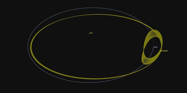 Asteroid 2016 HO3 has an orbit around the sun that keeps it as a constant companion of Earth. (Credit: NASA/JPL-Caltech)