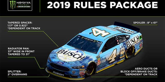 The changes will be incorporated into a 2019 aero package for a All-Star race.