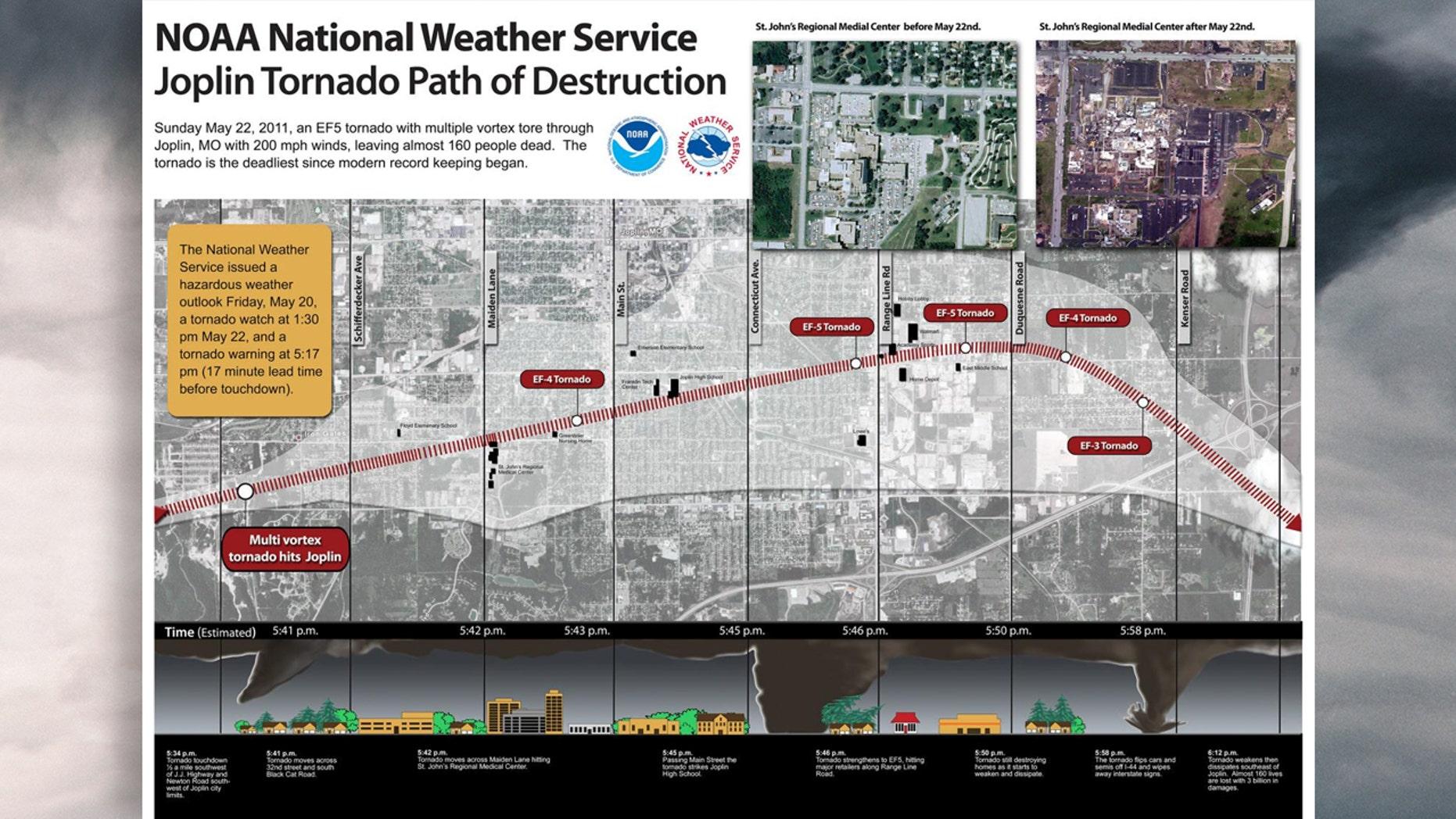 10 tornades américaines les plus meurtrières jamais enregistrées 2