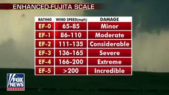 How strong can tornadoes get? Here's a breakdown