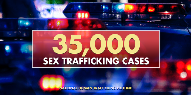 In the past dozen years, the National Human Trafficking Hotline has received reports of almost 35,000 sex trafficking cases coast to coast.