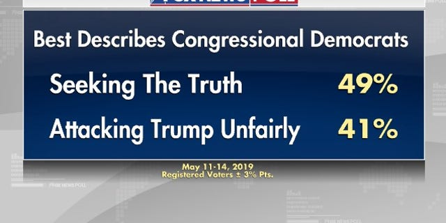 Barr says Pelosi's charge that he lied to Congress is 'laughable'