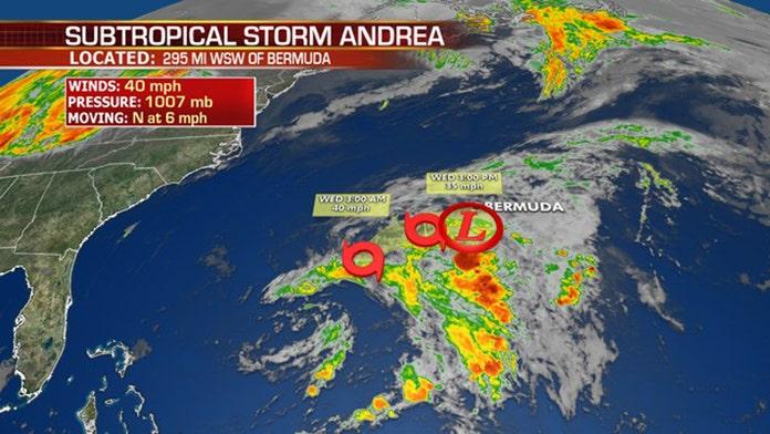Subtropical storm Andrea forms southwest of Bermuda days before 2019 hurricane season begins