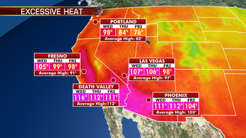 Excessive heat warnings remain in effect in West