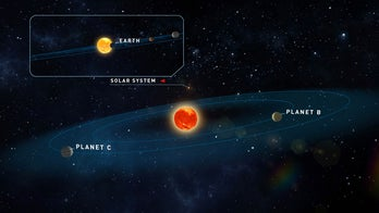 Two potentially Earth-like alien planets found around nearby star