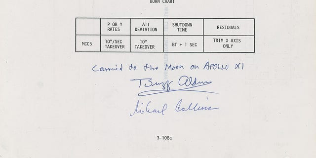 The firing chart from the Apollo 11 flight plan. (RR Auction)