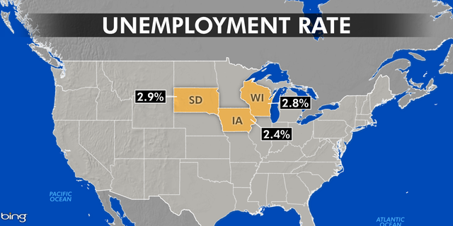 Recent data from the U.S. Department of Labor reveals that some states in the Midwest have an unemployment rate of less than 3 percent.