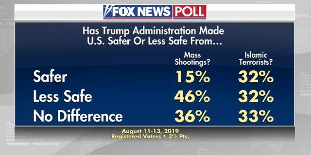 Poll3.jpg?ve=1&tl=1