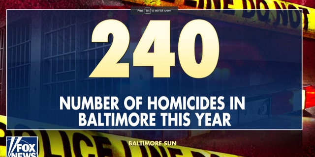 There have been at least 240 homicides this year in Baltimore, according to statistics compiled by the Baltimore Sun.