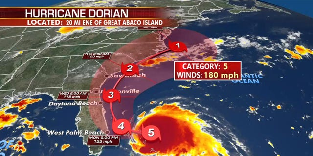 The forecast track of Hurricane Dorian.