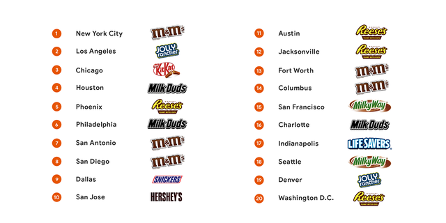 Westlake Legal Group Halloween-map-metro-areas Halloween candy map reveals which state prefers what fox-news/food-drink/food/snack-foods fox news fnc/food-drink fnc article Alexandra Deabler 350d80dc-f7cc-557d-a3c7-aca2c129afe8