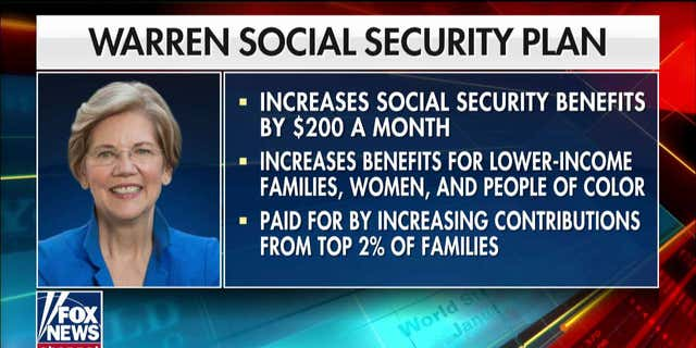 Sen. Elizabeth Warren, D-Mass., introduced a new social security plan on the night of the September Democratic presidential debate.