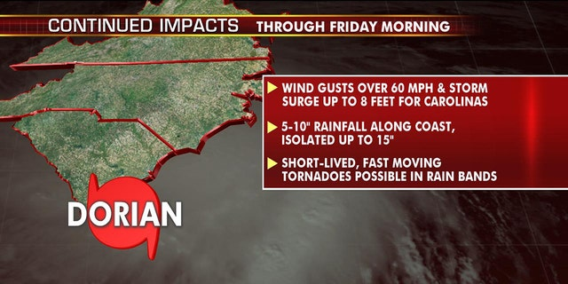The forecast impacts from Dorian.