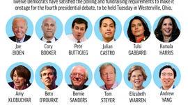David Bossie: 7 Democratic debate takeaways after watching candidates caught up in Trump Derangement Syndrome