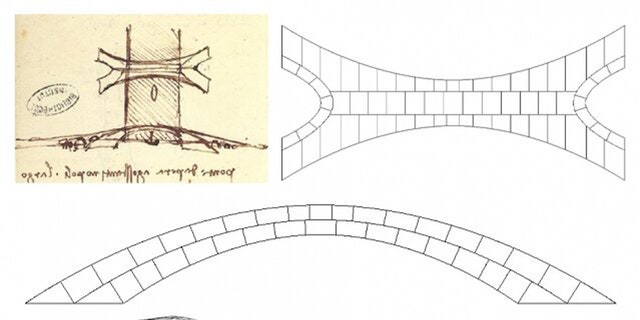 Leonardo da Vinci's original drawing of the bridge proposal, showing a plan view at top and a side view (elevation) below, including a sailboat passing under the bridge, along with drawings that students Karly Bast and Michelle Xie produced to show how the structure could be divided up into 126 individual blocks that were 3D printed to build a scale model. (Credit: Karly Bast and Michelle Xie)