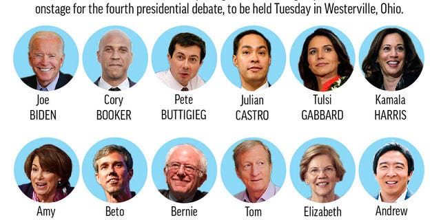 Democratic presidential candidates elected to participate in the fourth debate;