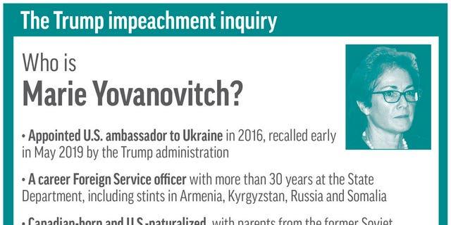 Profile of former U.S. ambassador to Ukraine Marie Yovanovitch;