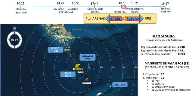 A map from Chile's air force showing the last known location of the plane.