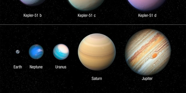 Kepler 51's three planets compared to the size of planets from our solar system. (Credit: NASA/ESA/STScI)