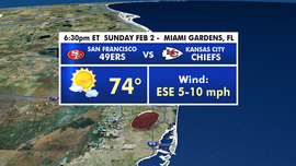 Super Bowl LIV weather forecast 'looking spectacular,' no rain for big game