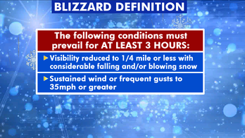 Snow storm or blizzard? What's the difference